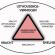 Informatie over Grondmotorische Eigenschappen